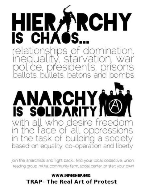 hierachy v anarchy
