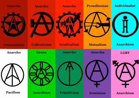 Anarchism with adjectives