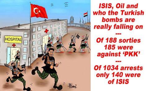 Turkey & ISIS