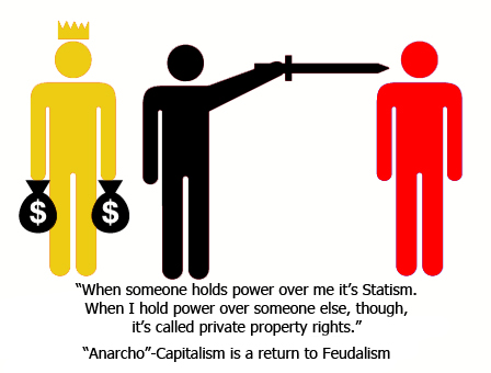 no to anarcho-capitalism