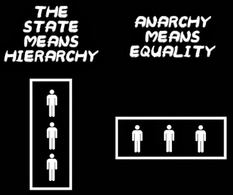 hierarchy-and-anarchy